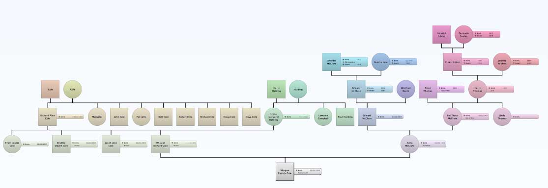 Family Tree Project - Mac Family Tree Software Review - A Simple ...