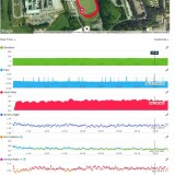 Garmin Advanced Run Dynmaics